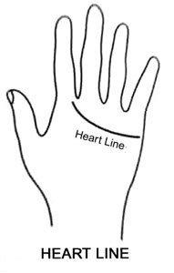 Heart Line In Palmistry