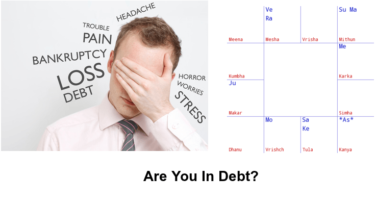 Debt In Horoscope - An Analysis & Remedies | AstroSanhita