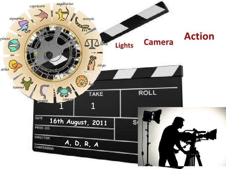 Career & Success In Film Industry - Astrology