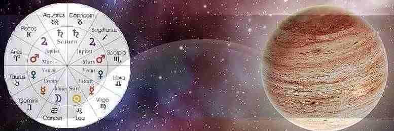 Retrograde Planet In Astrology | AstroSanhita