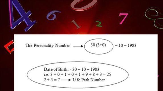 date of birth 9 january calculator numerology