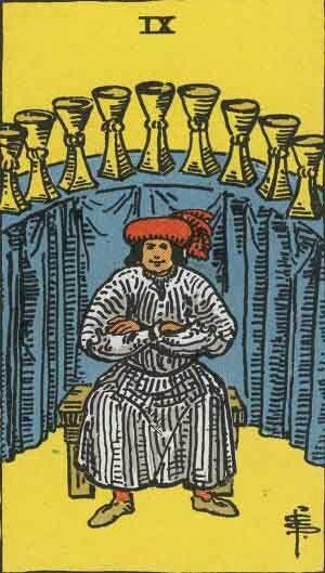 Free Online Tarot Reading Accurate | AstroSanhita