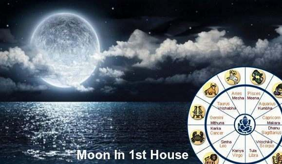 Moon In 1st House/Lagna/ Ascendant Love, Career, Marriage
