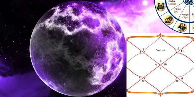 Venus In 1st House/ Ascendant/ Lagna Love, Career, Marriage Effects