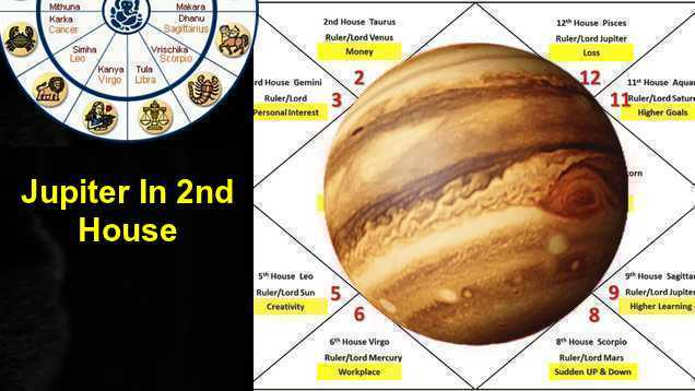 Jupiter In 2nd House Love, Career, Marriage, Finance