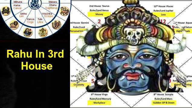 Rahu In 3rd House Love, Career, Marriage, Finance In Vedic Astrology
