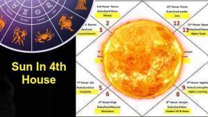 सूर्य ४/ चतुर्थ भाव में - प्रेम, करियर, विवाह, वित्त, शिक्षा, परिवार - वैदिक ज्योतिष कुंडली