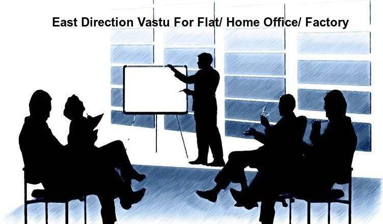 East Direction In Vastu For Flat Home Factory Office & Remedies