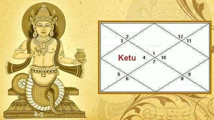 Ketu In 4th House Love, Career, Marriage, Finance, Education, Family