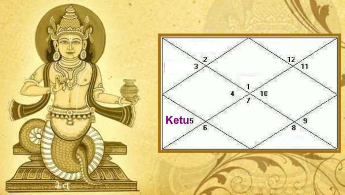 Ketu In 5th House Love, Career, Marriage, Finance, Education, Family