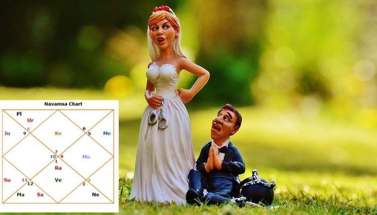 Type Of Spouse Partner In Astrology As Aer 9 Planets In 7th House