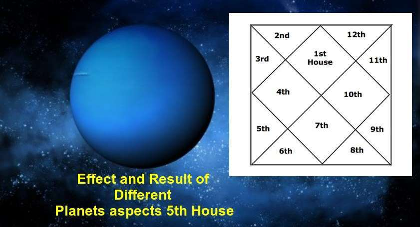 Saturn And Mars In 5th House Vedic Astrology