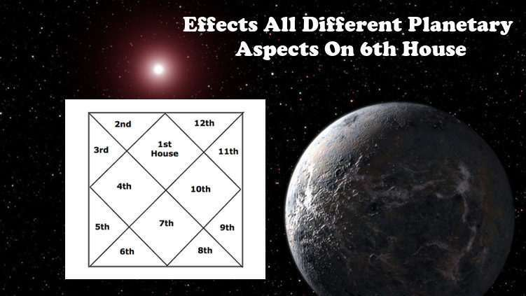 Effects Of All Different Planetary Aspects On 6th House In Vedic Astrology