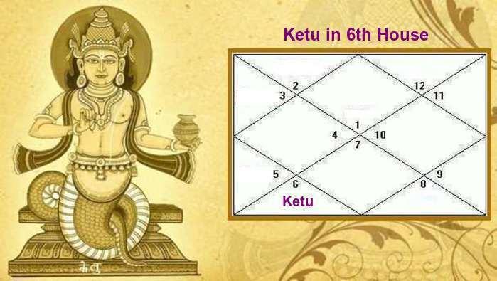 Ketu In 6th House Love, Career, Marriage, Finance, Education, Health
