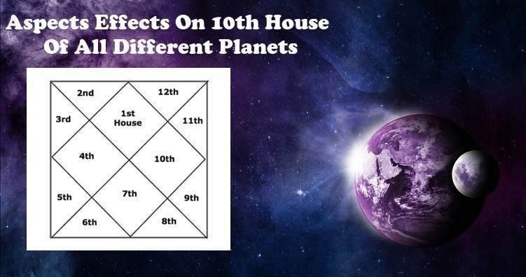 Aspects On 10th House Effects Of All Different Planets In Horoscope