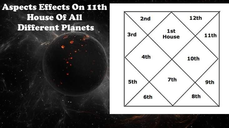 Aspects On 11th House Effects Of All Different Planets In Horoscope