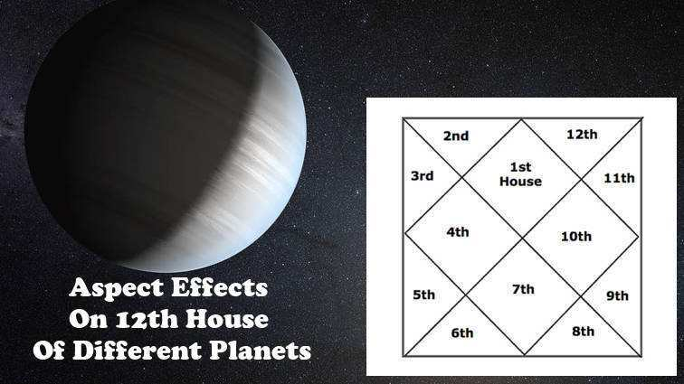 Aspects On 12th House Effects Of All Different Planets In Horoscope