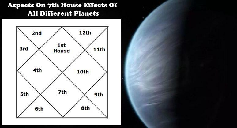 Aspects On 7th House Effects Of All Different Planets In Vedic Astrology