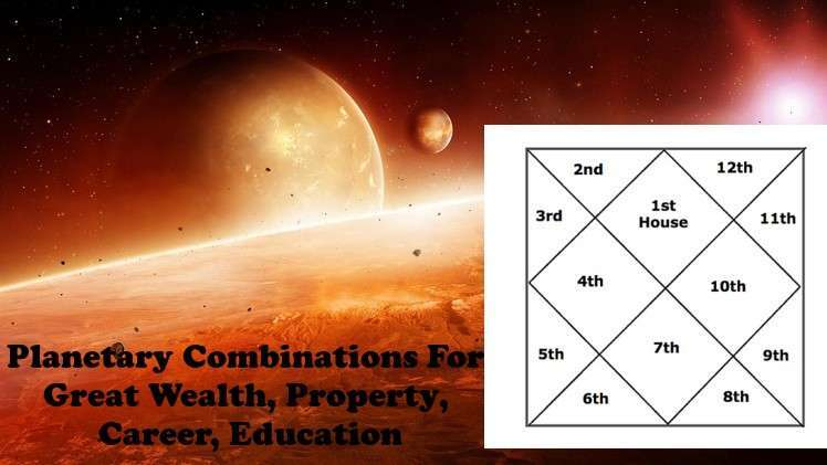 Planetary Combinations For Great Wealth, Property, Career, Education