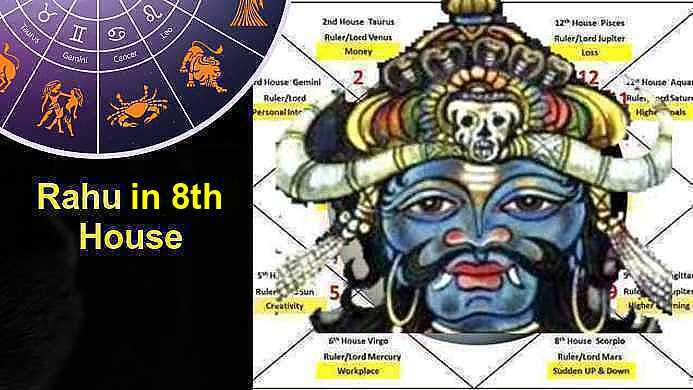 Rahu In 8th House Love, Sex, Marriage, Career, Finance and Much More