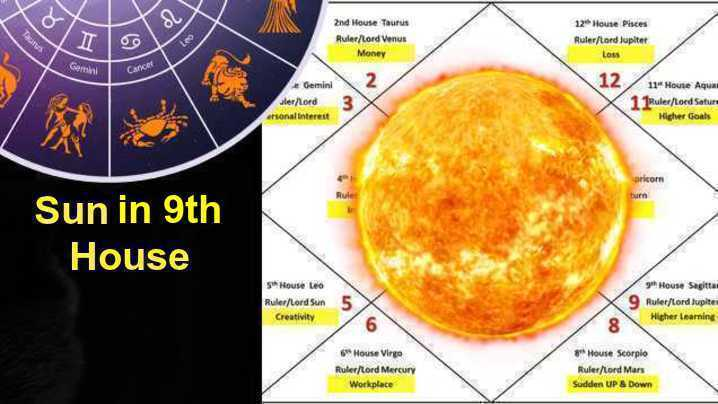 Sun in 9th house Love, Career, Marriage, Foreign Travel, Finance & More