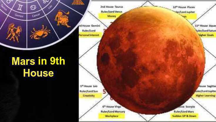 Mars in 9th  house Love, Career, Marriage, Foreign Travel, Finance & More