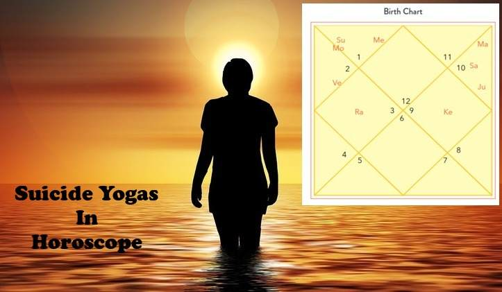 Suicide or Suicidal Tendencies In Astrology - Planetary Combinations In Horoscope