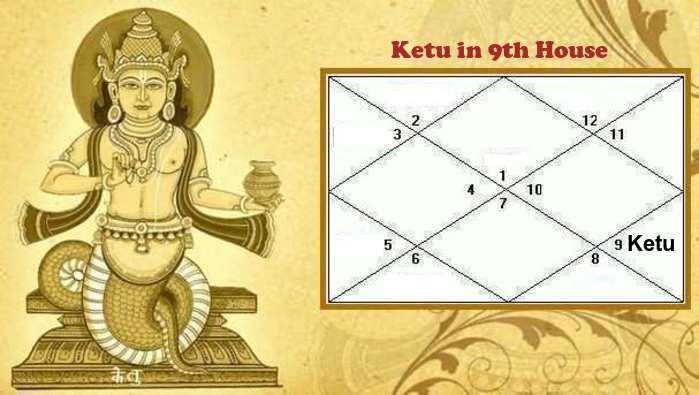 Ketu in 9thHouse Love, Career, Marriage, Foreign Travel, Finance