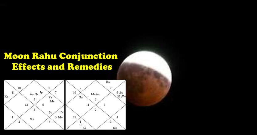 Moon Rahu Conjunction - Grahan Yoga Effects and Remedies In Astrology