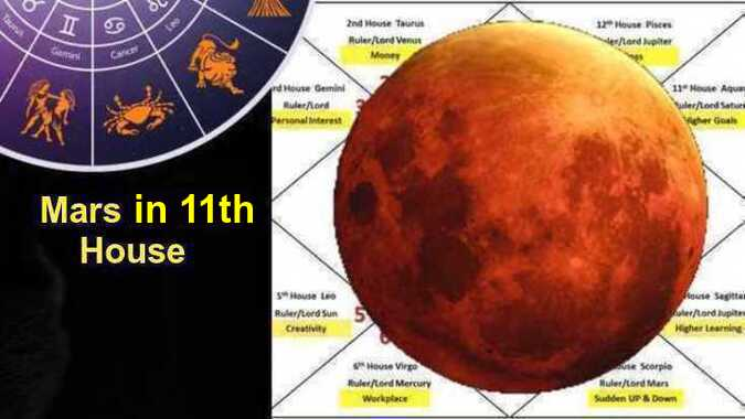 Mars in 11th HouseCareer, Gains-Loss, Marriage, Friends, Finance