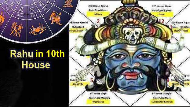 Rahu in 10th HouseCareer, Marriage, Rise, Promotion Demotion & More