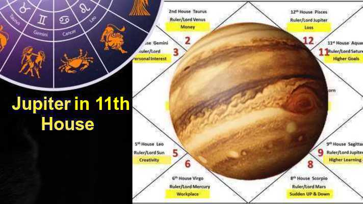 Jupiter in 11th HouseCareer, Gains-Loss, Marriage, Friends, Finance