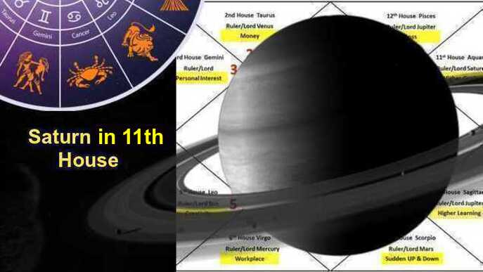 Saturn in 11th HouseCareer, Gains-Loss, Marriage, Friends, Finance