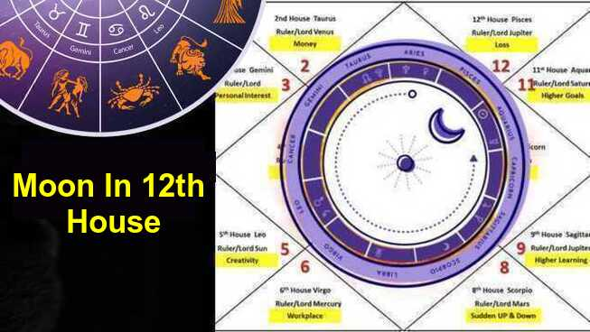 Moon In 12th House Love, Career, Marriage, Loss, Health, Jail
