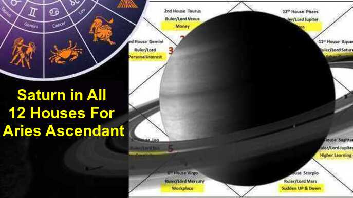 Saturn in All 12 Houses For Aries Ascendant Or Lagna In Horoscope