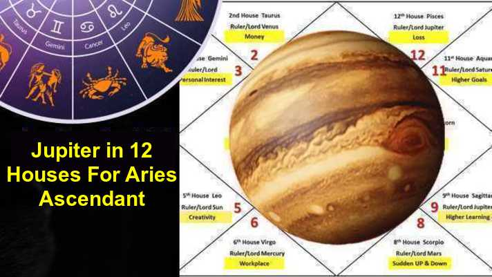 Jupiter in All 12 Houses For Aries Ascendant Or Lagna In Horoscope