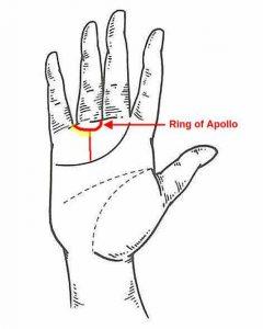 ring of apollo