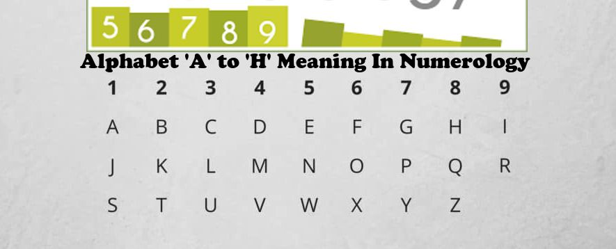 Alphabet Letter a b c d e f g h In Numerology - Name Letter Meaning