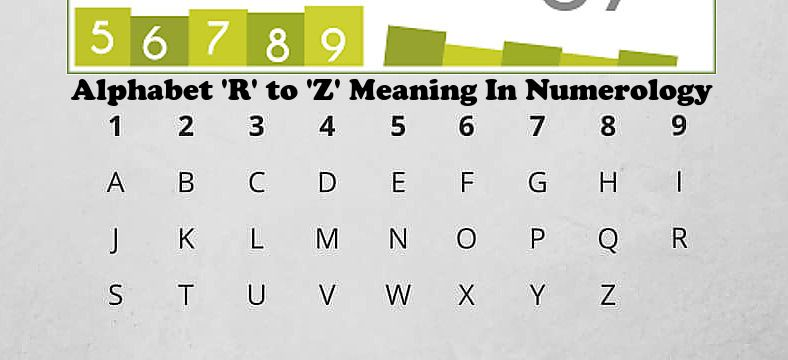Alphabet Letter r, s, t, u, v, w, x, y, z In Numerology - Name Letter Meaning