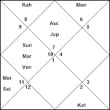career in singing Singer Harry Styles horoscope